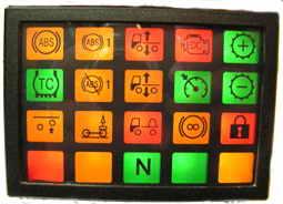 Блок индикаторов ФГ8084