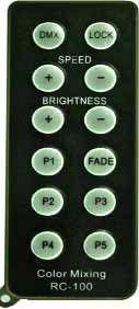 RGB-контроллер (12/24V,180/360W, IR-ДУ)