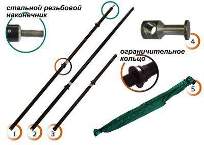 Штанга электроизолирующая универсальная ШЭУ-15-3-3,8Д