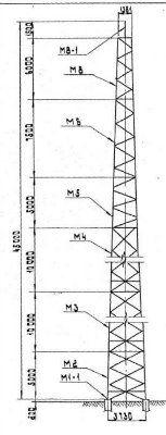 Молниеотвод СМ-45
