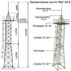 Прожекторная мачта ПМС-24,0