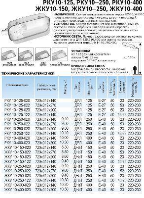 светильник уличный ЖКУ 10-250-122, с ПРА типа ДНаТ-250, источник света- лампа натриевая типа ДНаТ-250