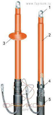 Концевые термоусаживаемые кабельные муфты для одножильных кабелей   (ЗАО «Термофит»).