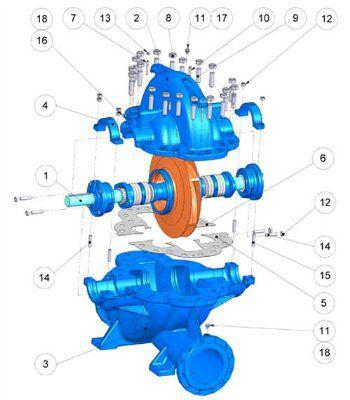 Запчасти и комплектующие к насосу СЭ 1250-140-11