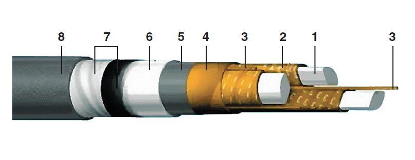 Кабель силовой АСБл-1 4*240ож