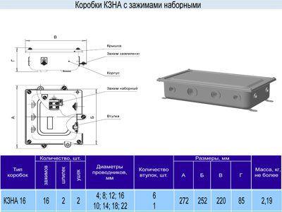 Коробка КЗНА-16 У3