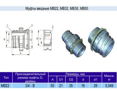 Муфта вводная МВ-22 у2