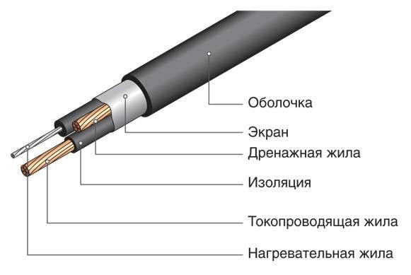 Секция нагревательная кабельная 20НСКБ2-1150-040
