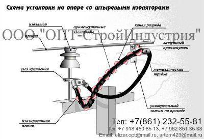 Разрядник РДИП-10-IV УХЛ1