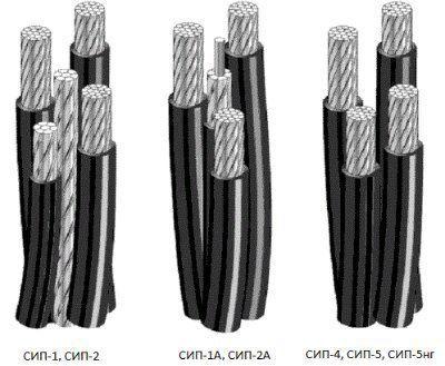 Самонесущий провод СИП-2 3х35+1х50+1х25 ТУ