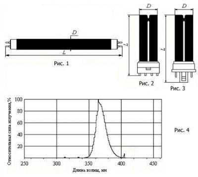 Лампа ультрафиолетовая для детектора банкнот черная ЛУФЧ 6, 365нм, черное стекло