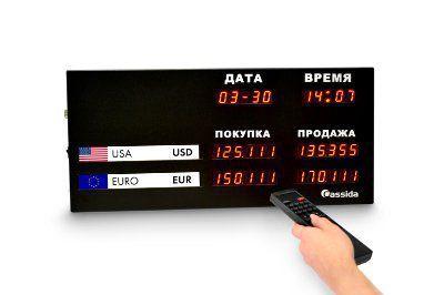 Пульт дистанционного управления табло THK, ERB, TEK, CERB, TEN