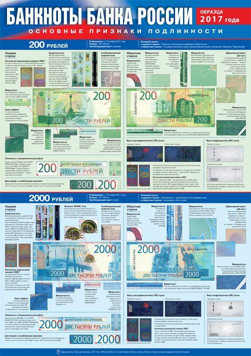 Обновление ПО прошивка детекторов счетчиков на новые банкноты 200р и 2000р