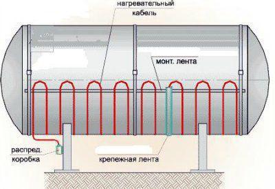 Обогрев нефтепровода ISR 30-2 CT