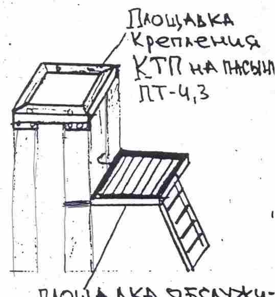 Металлоконструкции под КТП, площадка обслуживания с лестницей