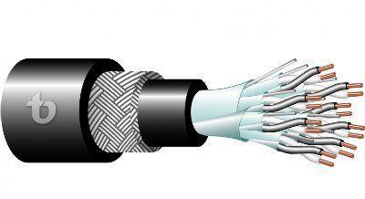 Промышленный кабель Teldor (арт. 9FY9F4L101)