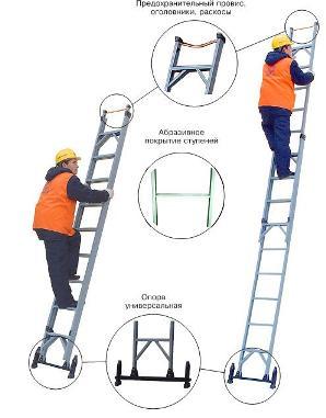 Лестница изолирующая стеклопластиковая ЛСПР-5-000