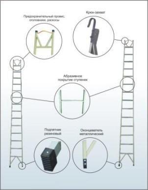 Лестница стеклопластиковая ЛСПО-2