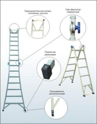 Лестница стеклопластиковая, трансформируемая в самоопорную стремянку ЛСПТС-3