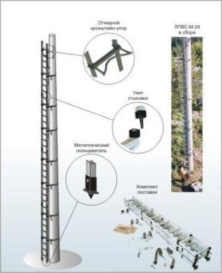 Лестница приставная вертикальная cтеклопластиковая модульная ЛПВС-М-12