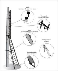 Лестница комбинированная стеклопластиковая изолирующая для подъема на опоры высотой до 9 метров ЛКС-9