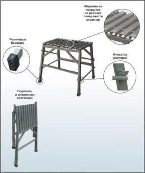 Подставка стеклопластиковая изолирующая ПСИ-0,6, для организации рабочего места в РУ, взамен деревянных изолирующих подставок
