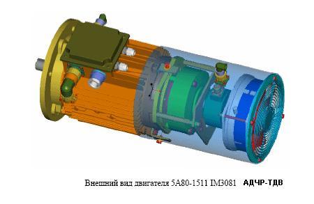 АДЧР ДВ (55 квт) с энкодером, независимой вентиляцией