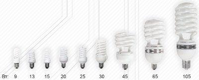 Лампа люминесцентная компактная T2 SPC 9W E14 2700 (SPC 9Вт E14 2700К T2)