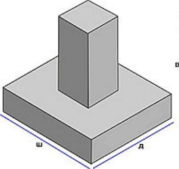 Фундамент ФМ 10