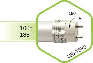 Лампа светодиодная LED-T8-standard 24Вт 230В G13 6500К 1920 Лм 1500мм матовая ASD