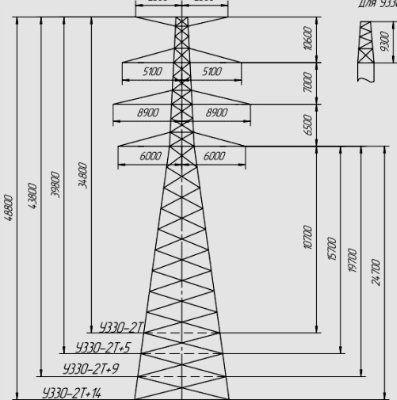 Анкерно-угловые металлические опоры для ЛЭП 330 кВ типа У 330, УС 330