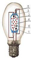 Лампа ДРЛ 250 Вт дневного света