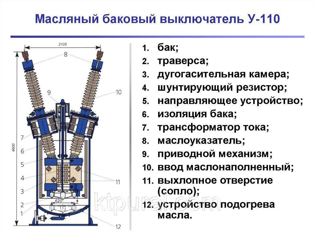 Выключатель масляный У-110-2000/40