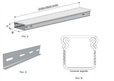 Короб ГКЗ-100х80х2000мм (замковый осн. 0,7мм цинк)