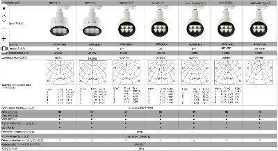 Диффузор оптический 69мм 4градуса (0,4,20,30 градусов или Овал)