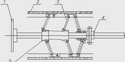 Шаблон раздвижной намоточный РИФЖ 301243.016