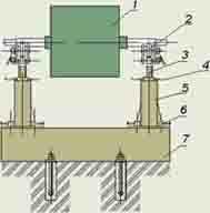 Стойки раздвижные для роторов РИФЖ 301422.006