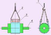 Строп мягкий грузоподъемностью до 250 кг РИФЖ 301529.003