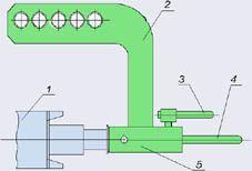 Траверса для вывода ротора РИФЖ 301534.014