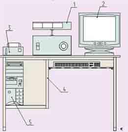 Установка для испытаний ктивной стали статора АС-1 РИФЖ 441323.008