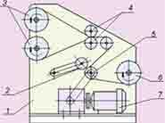 Станок для продольной резки изоляции РИФЖ 442126.003