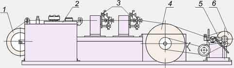 Установка для изолирования проводов РИФЖ 442129.009