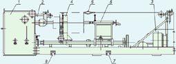Станок для ремонта фазных роторов, якорей РИФЖ 442219.003