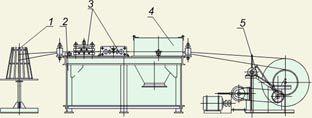 Установка правки и очистки проводов РИФЖ 443141.002