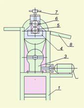 Станок для нанесения лака на электрокартон РИФЖ 043155.004