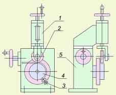 Приспособление для вальцовки заготовок РИФЖ 043159.001