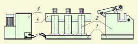 Установка для опрессовки и выпечки секций статоров РИФЖ 043263.001