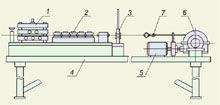 Станок для рихтовки и резки заготовок стержней и обмоточного провода РИФЖ 043359.002
