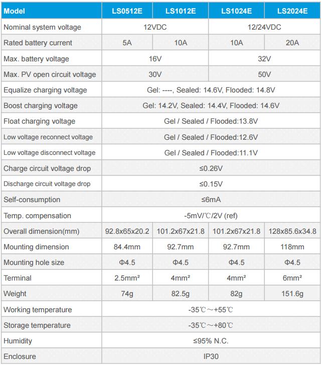 LS 0512E 5A 12V контроллер солнечный EPSolar