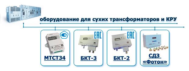 Оборудование для сухих трансформаторо и КРУ